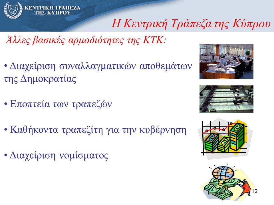 Η Κεντρική Τράπεζα της Κύπρου