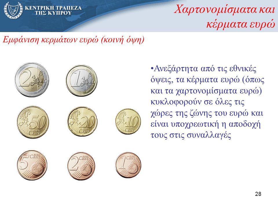 Εμφάνιση κερμάτων ευρώ (κοινή όψη)