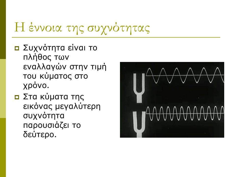 Η έννοια της συχνότητας