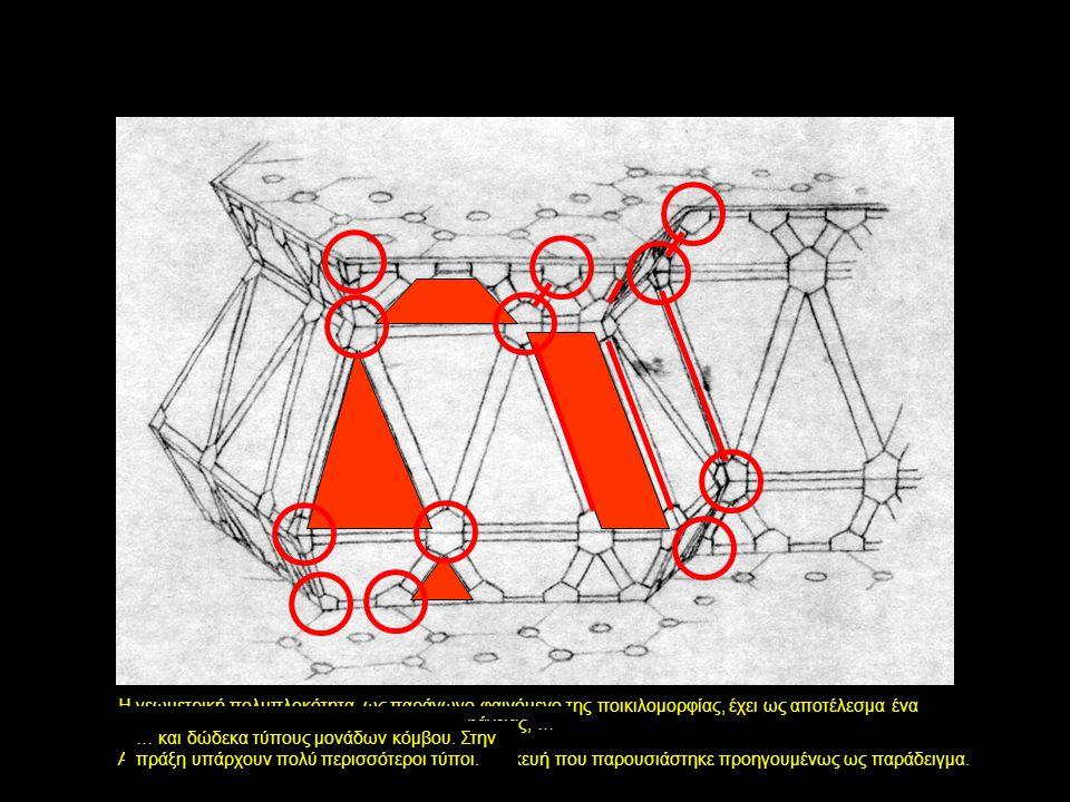 … και δώδεκα τύπους μονάδων κόμβου