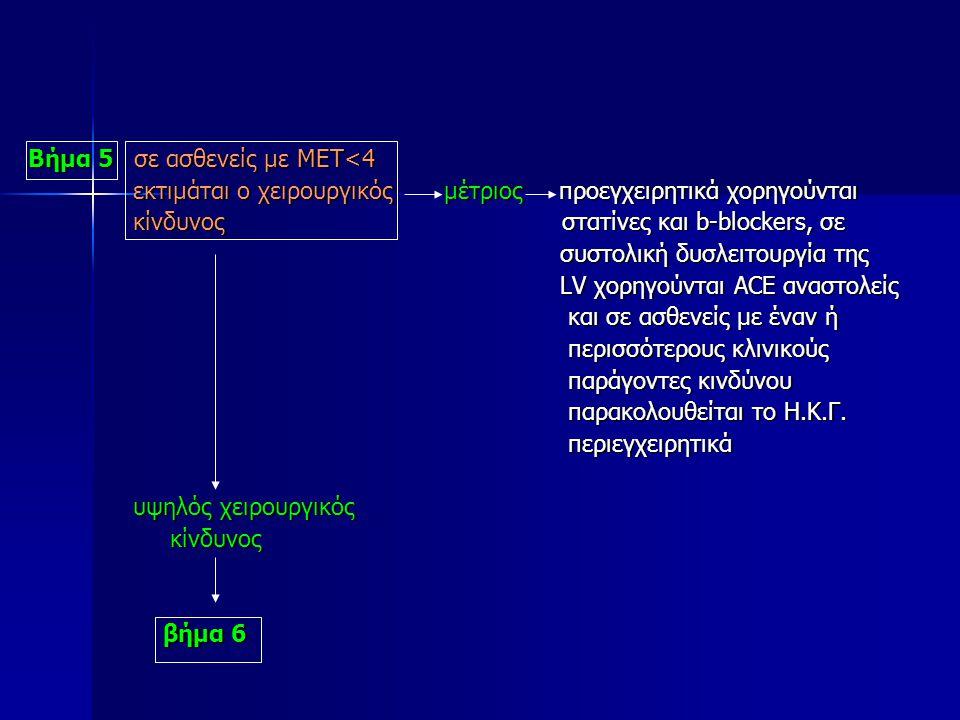 Βήμα 5 σε ασθενείς με ΜΕΤ<4