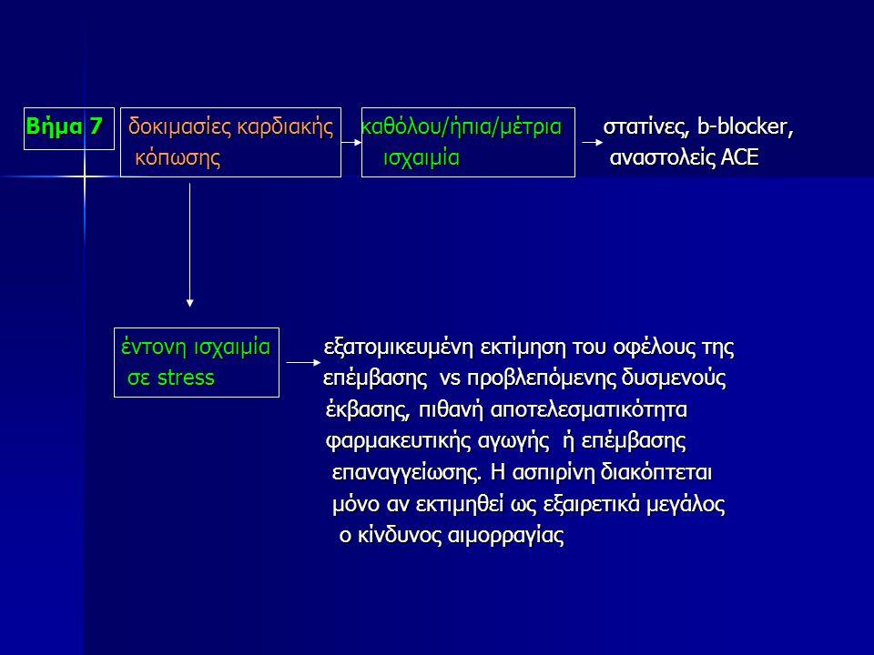 Βήμα 7 δοκιμασίες καρδιακής καθόλου/ήπια/μέτρια στατίνες, b-blocker,