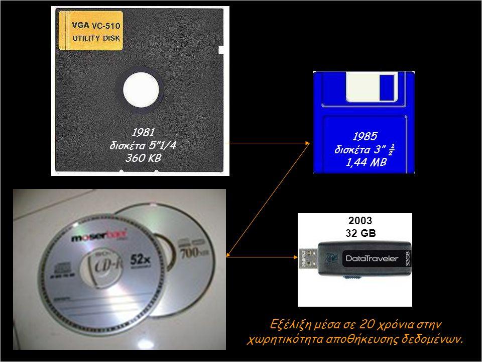 Εξέλιξη μέσα σε 20 χρόνια στην χωρητικότητα αποθήκευσης δεδομένων.