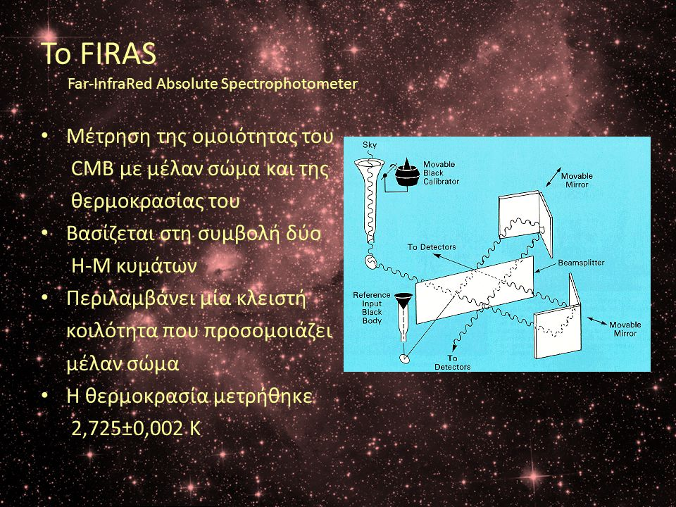 Το FIRAS Far-InfraRed Absolute Spectrophotometer