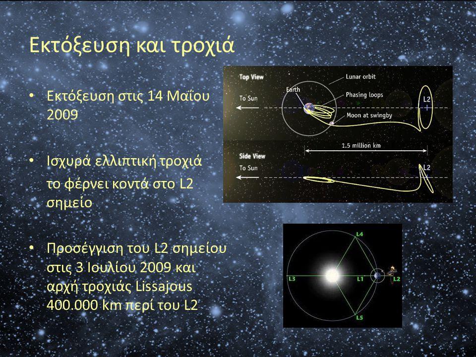 Εκτόξευση και τροχιά Εκτόξευση στις 14 Μαΐου 2009
