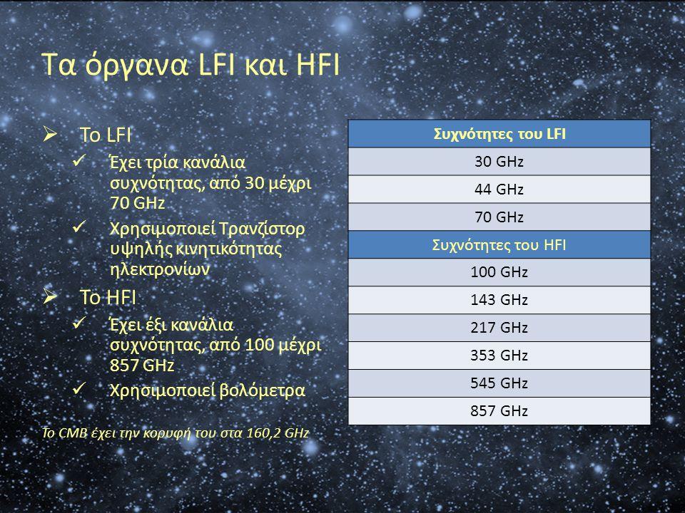 Τα όργανα LFI και HFI Το LFI Το HFI