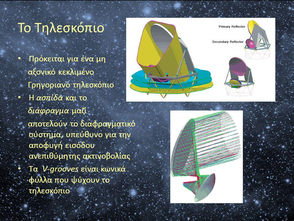 Το Τηλεσκόπιο Πρόκειται για ένα μη αξονικό κεκλιμένο
