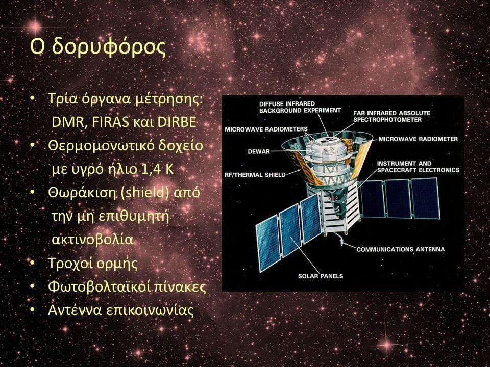 Ο δορυφόρος Τρία όργανα μέτρησης: DMR, FIRAS και DIRBE