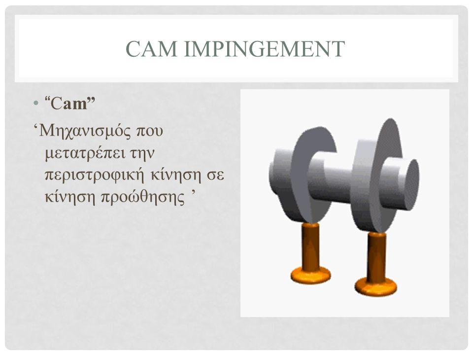 Cam Impingement Cam 'Μηχανισμός που μετατρέπει την περιστροφική κίνηση σε κίνηση προώθησης '