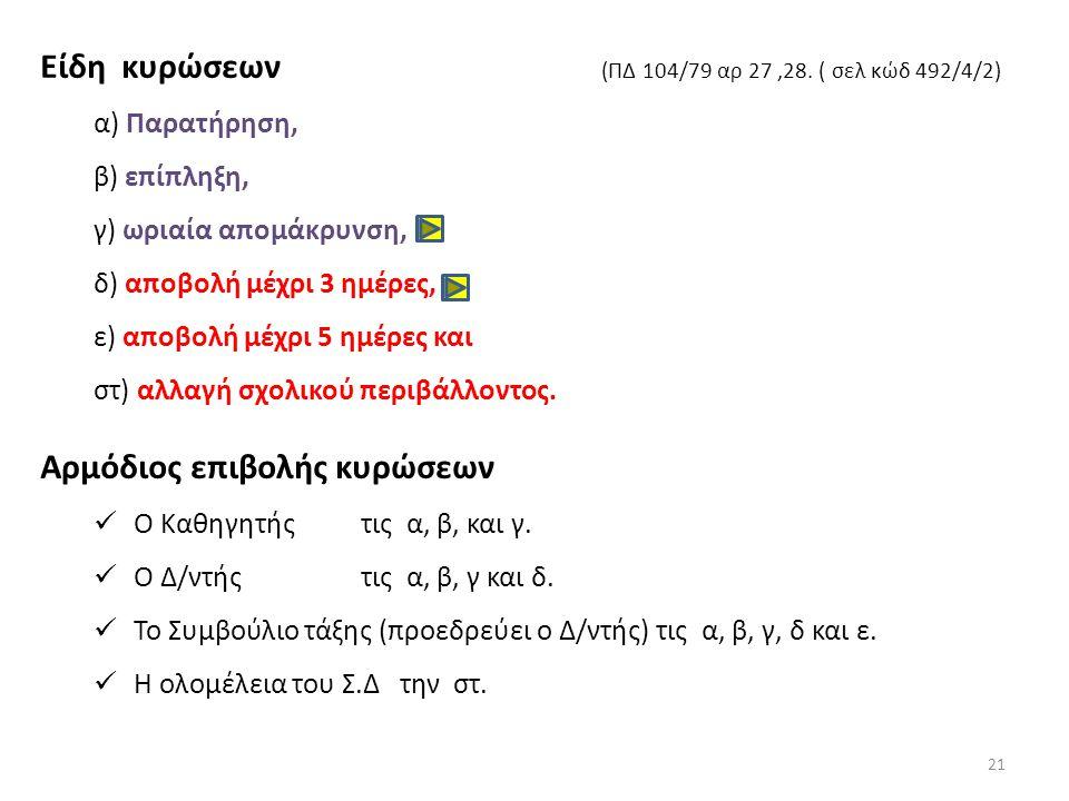 Είδη κυρώσεων (ΠΔ 104/79 αρ 27 ,28. ( σελ κώδ 492/4/2)