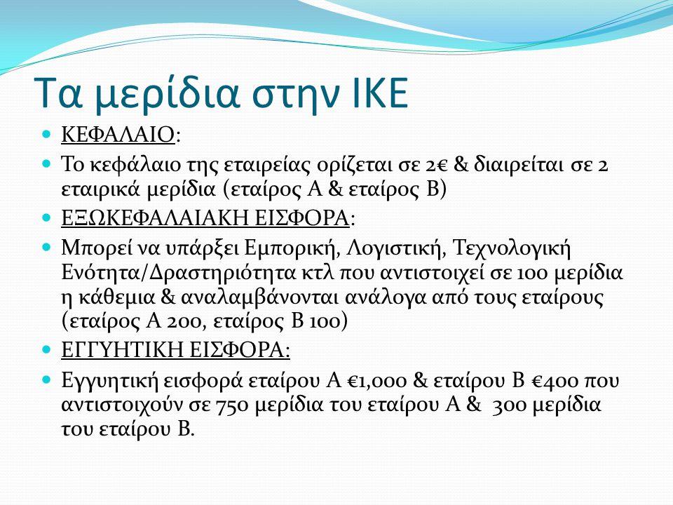 Τα μερίδια στην ΙΚΕ ΚΕΦΑΛΑΙΟ: