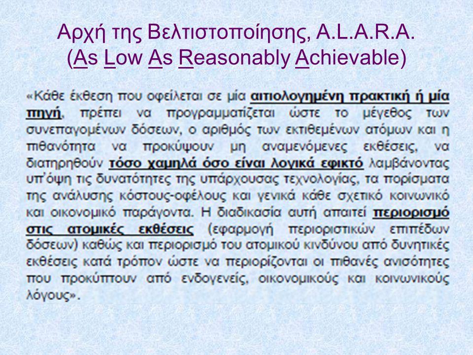 Αρχή της Βελτιστοποίησης, A.L.A.R.A. (As Low As Reasonably Achievable)
