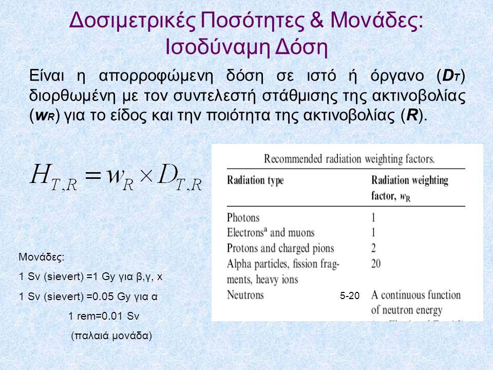 Δοσιμετρικές Ποσότητες & Μονάδες: Ισοδύναμη Δόση