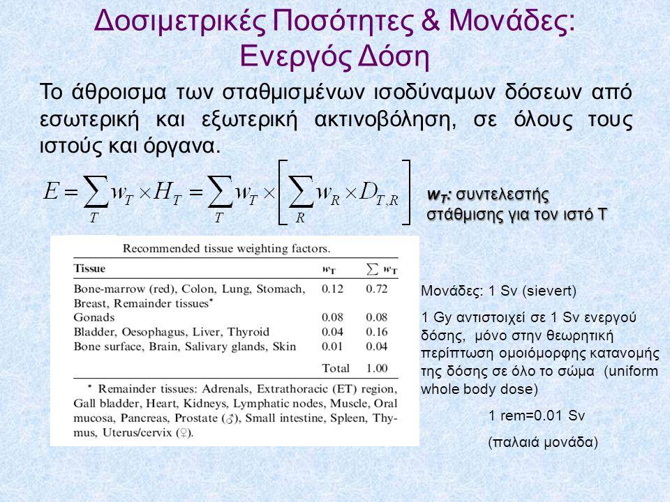 Δοσιμετρικές Ποσότητες & Μονάδες: Ενεργός Δόση