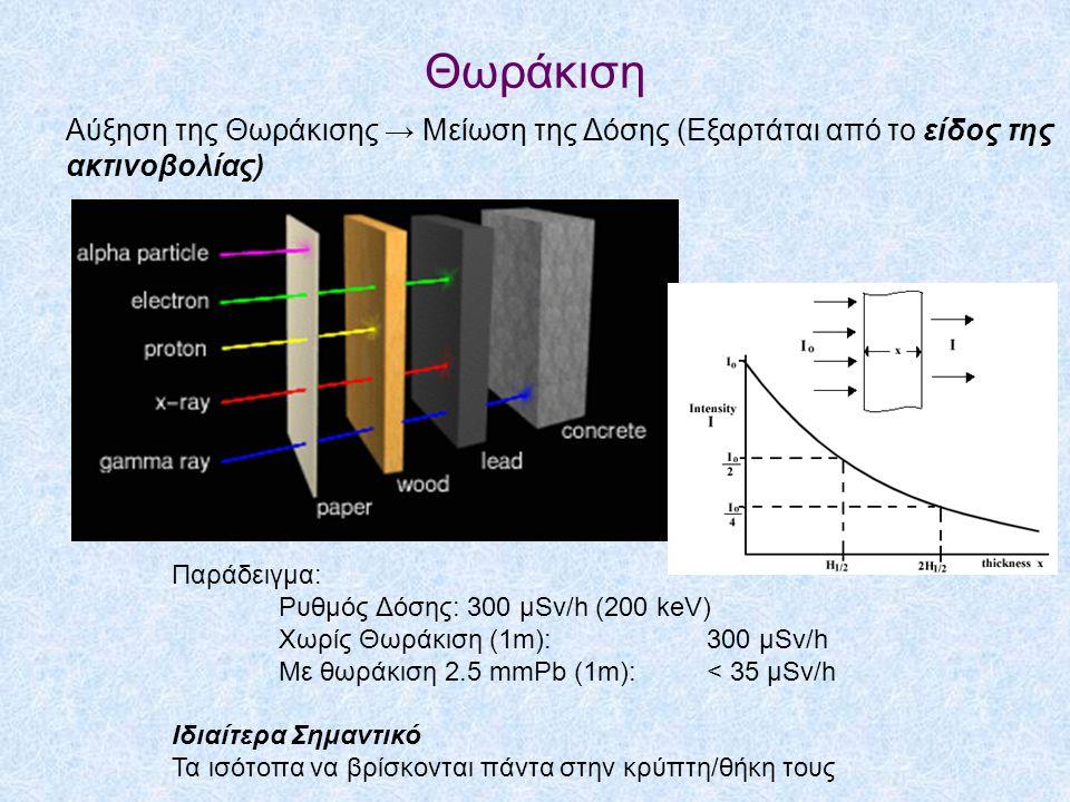 Θωράκιση Αύξηση της Θωράκισης → Μείωση της Δόσης (Εξαρτάται από το είδος της ακτινοβολίας) Παράδειγμα: