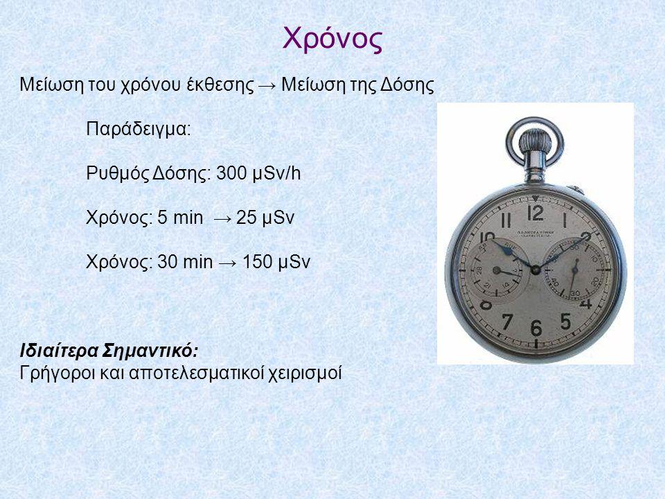 Χρόνος Μείωση του χρόνου έκθεσης → Μείωση της Δόσης Παράδειγμα: