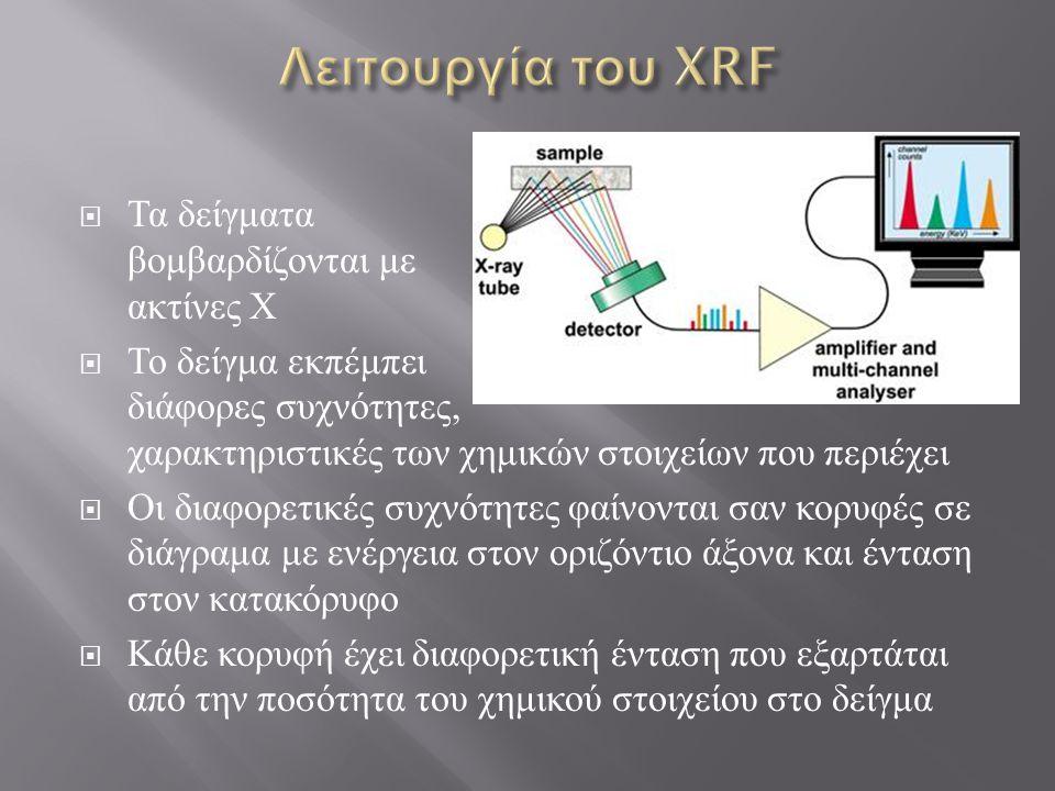 Λειτουργία του XRF Τα δείγματα βομβαρδίζονται με ακτίνες Χ