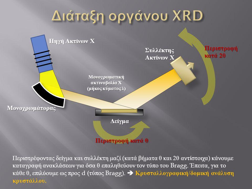 Μονοχρωματική ακτινοβολία Χ