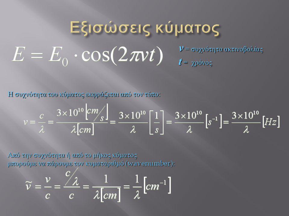 Εξισώσεις κύματος ν = συχνότητα ακτινοβολίας t = χρόνος