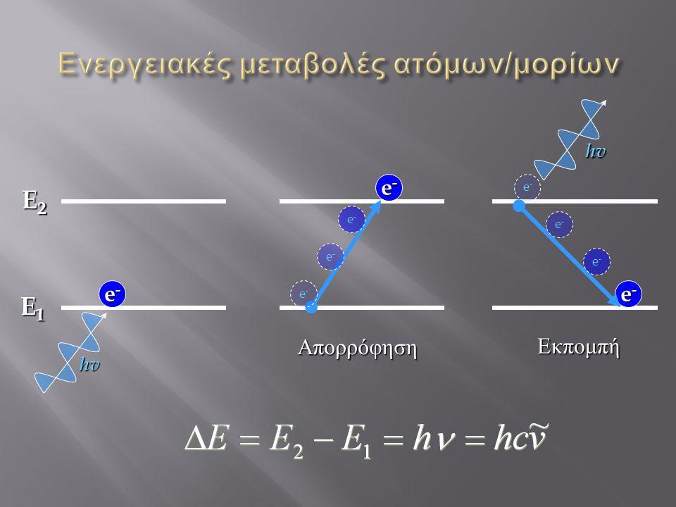 Ενεργειακές μεταβολές ατόμων/μορίων