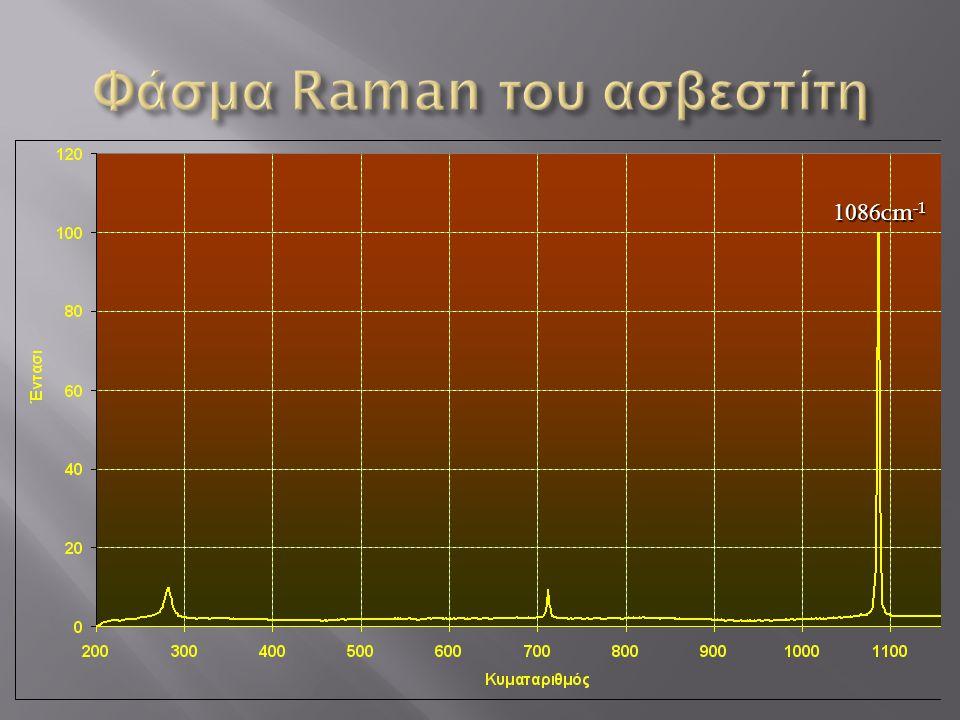 Φάσμα Raman του ασβεστίτη