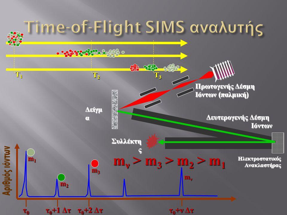 Time-of-Flight SIMS αναλυτής