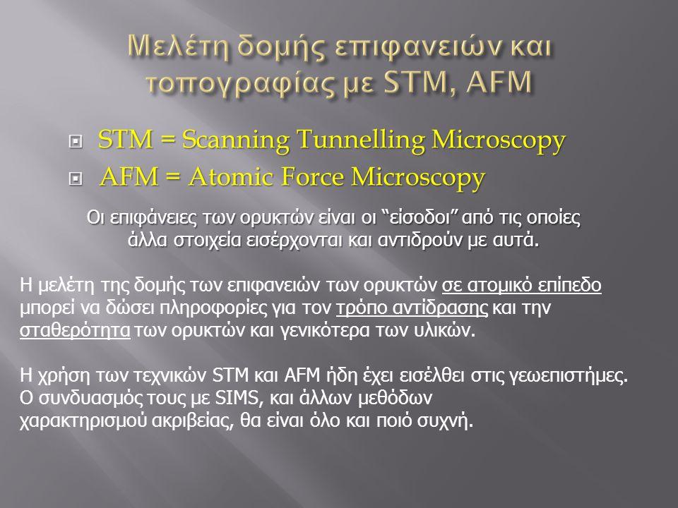 Μελέτη δομής επιφανειών και τοπογραφίας με STM, AFM