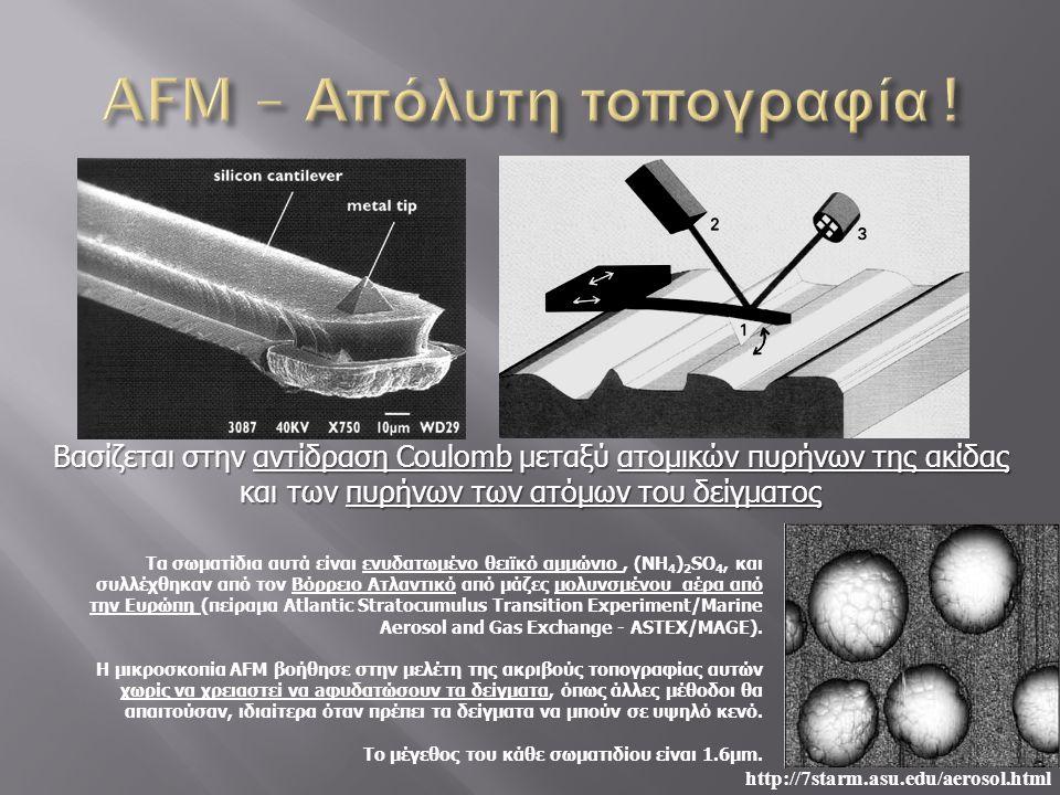 AFM – Απόλυτη τοπογραφία !