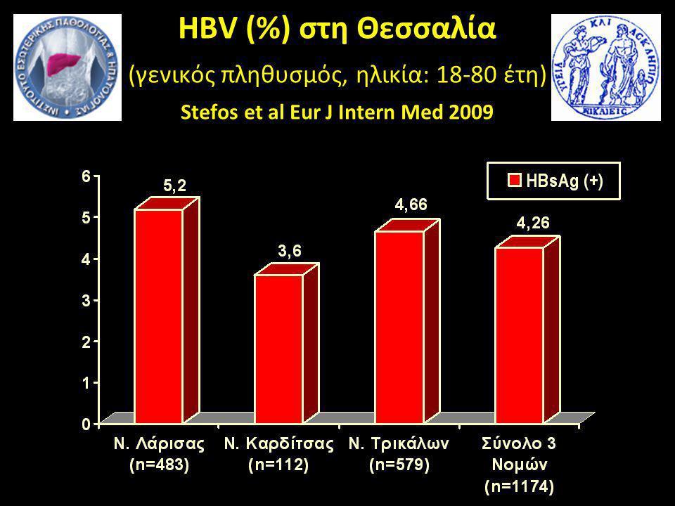 HBV (%) στη Θεσσαλία (γενικός πληθυσμός, ηλικία: 18-80 έτη) Stefos et al Eur J Intern Med 2009
