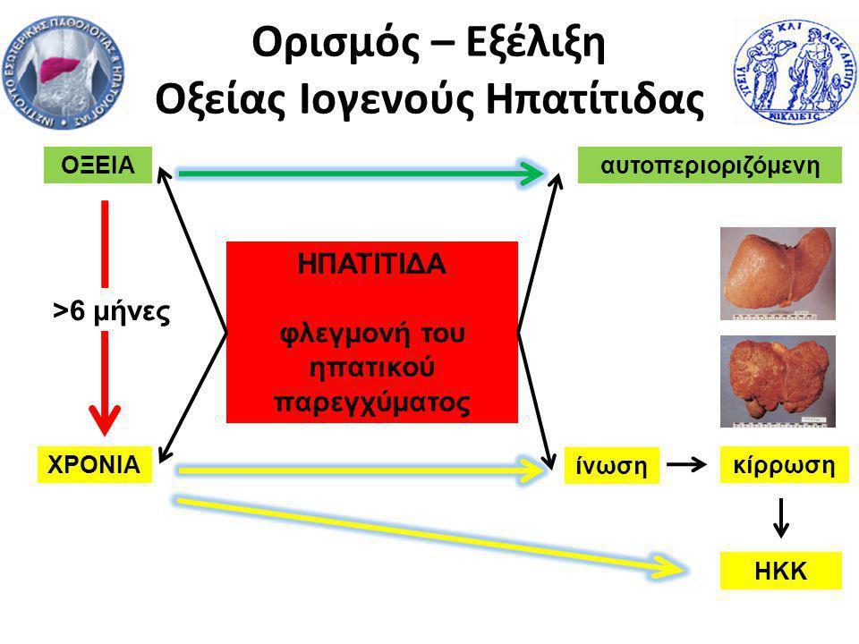 Ορισμός – Εξέλιξη Οξείας Ιογενούς Ηπατίτιδας