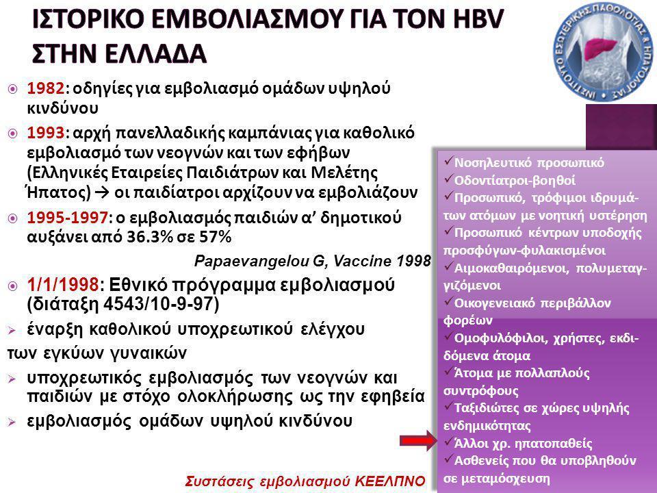 Ιστορικο εμβολιασμου για τον hbv στην ελλαδα