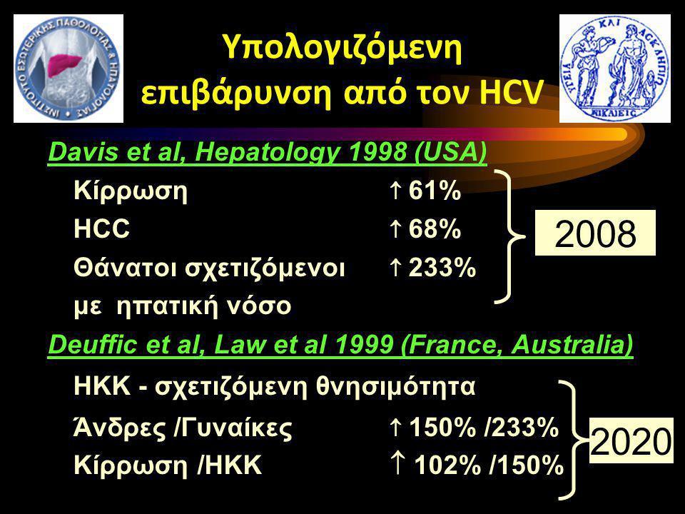 Υπολογιζόμενη επιβάρυνση από τον HCV