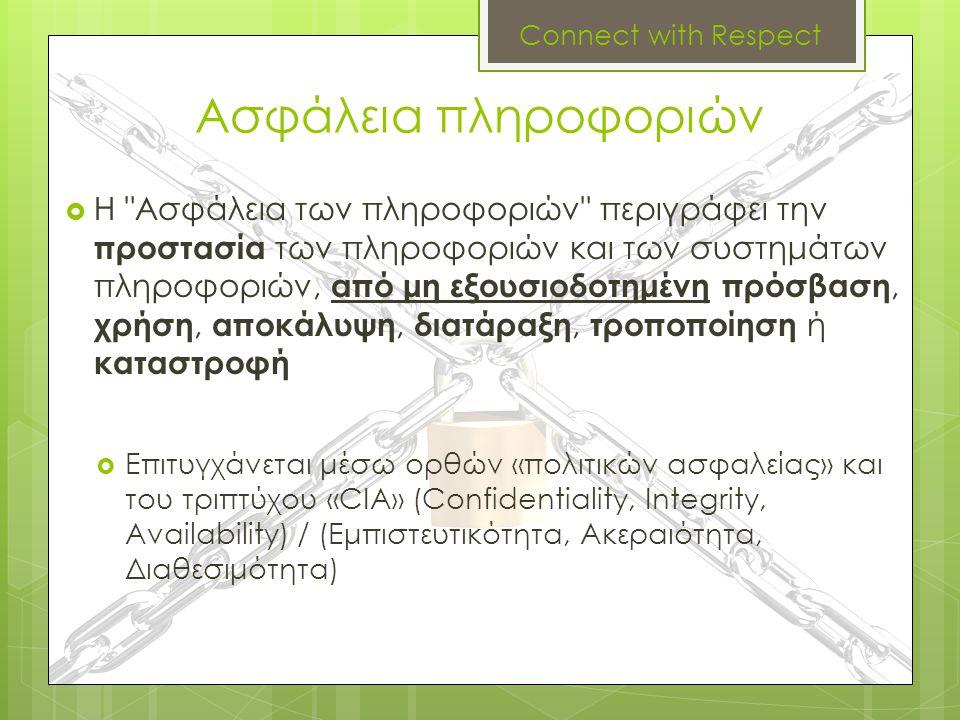 Connect with Respect Ασφάλεια πληροφοριών.