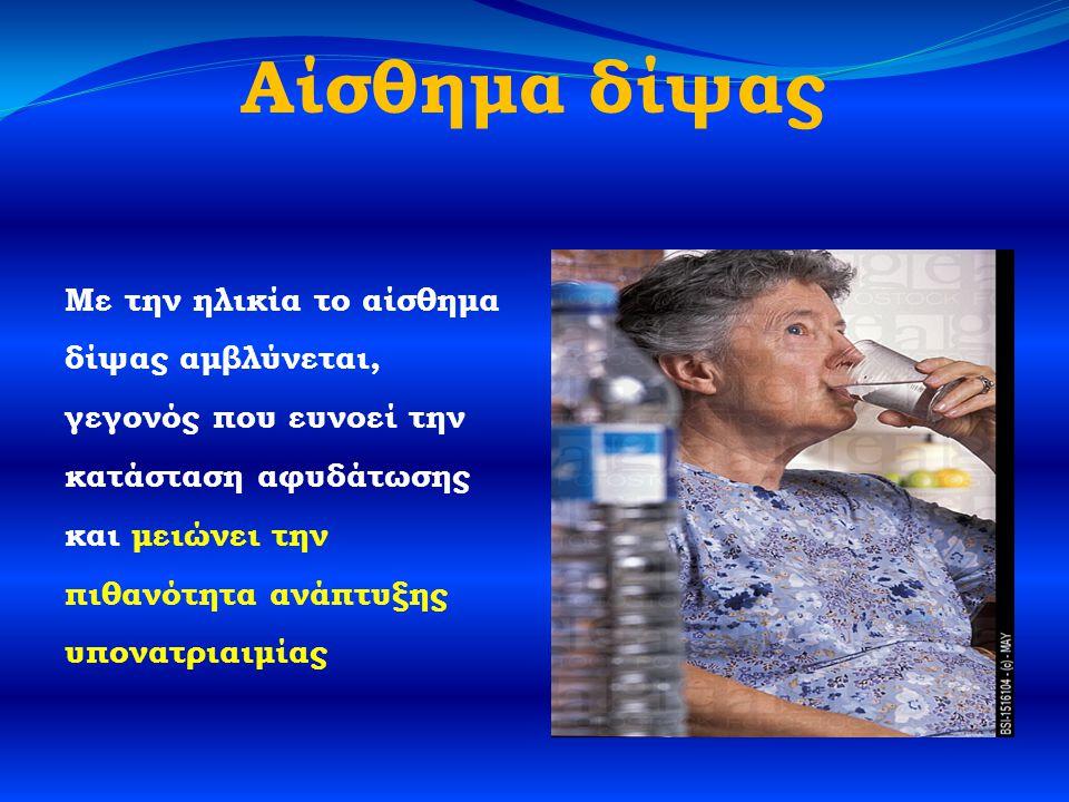 Αίσθημα δίψας