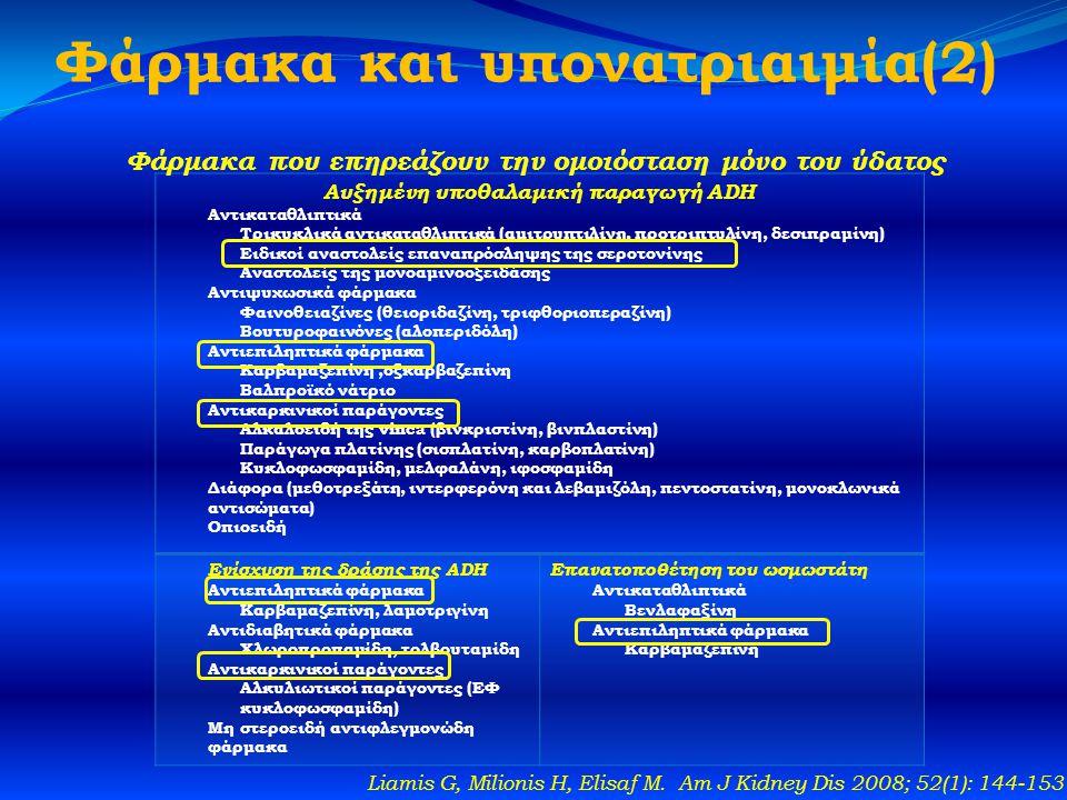 Φάρμακα και υπονατριαιμία(2)
