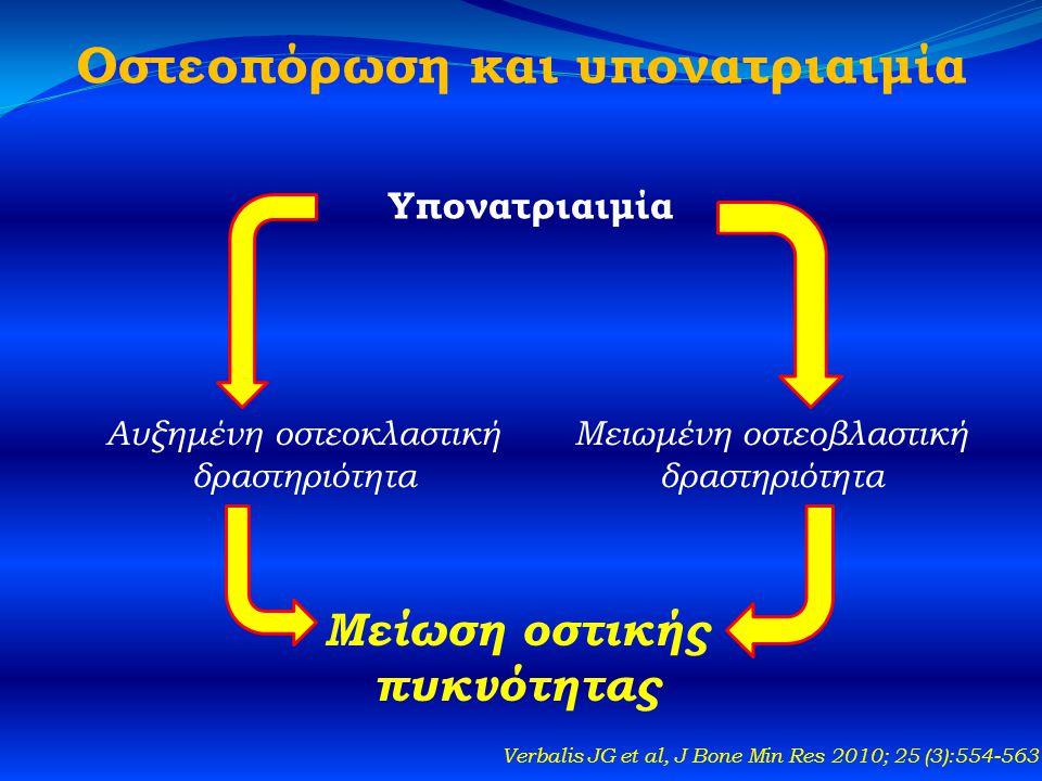 Οστεοπόρωση και υπονατριαιμία