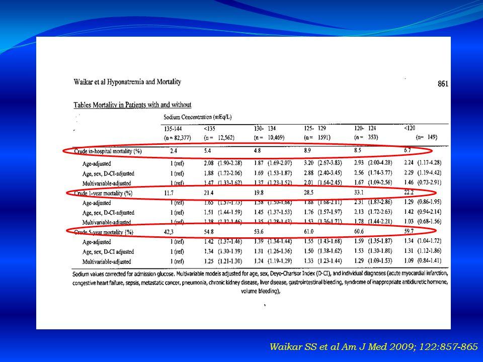 Waikar SS et al Am J Med 2009; 122:857-865