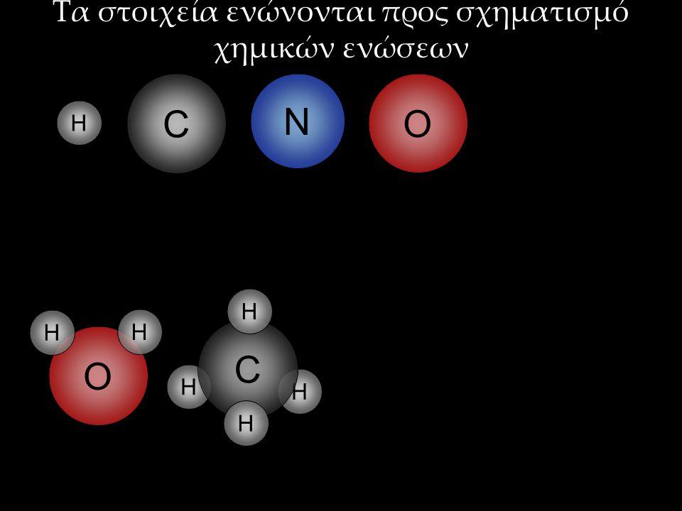Τα στοιχεία ενώνονται προς σχηματισμό χημικών ενώσεων