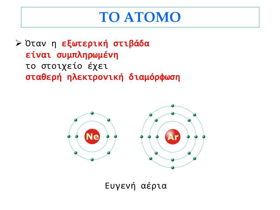 ΤΟ ΑΤΟΜΟ Όταν η εξωτερική στιβάδα είναι συμπληρωμένη το στοιχείο έχει σταθερή ηλεκτρονική διαμόρφωση.