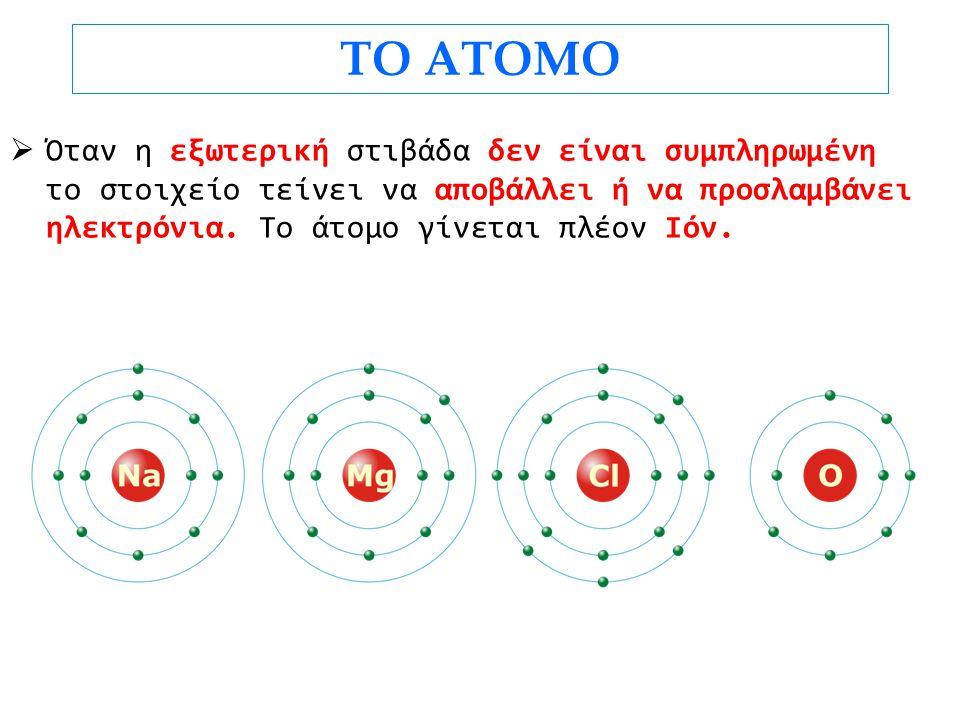 ΤΟ ΑΤΟΜΟ Όταν η εξωτερική στιβάδα δεν είναι συμπληρωμένη το στοιχείο τείνει να αποβάλλει ή να προσλαμβάνει ηλεκτρόνια.