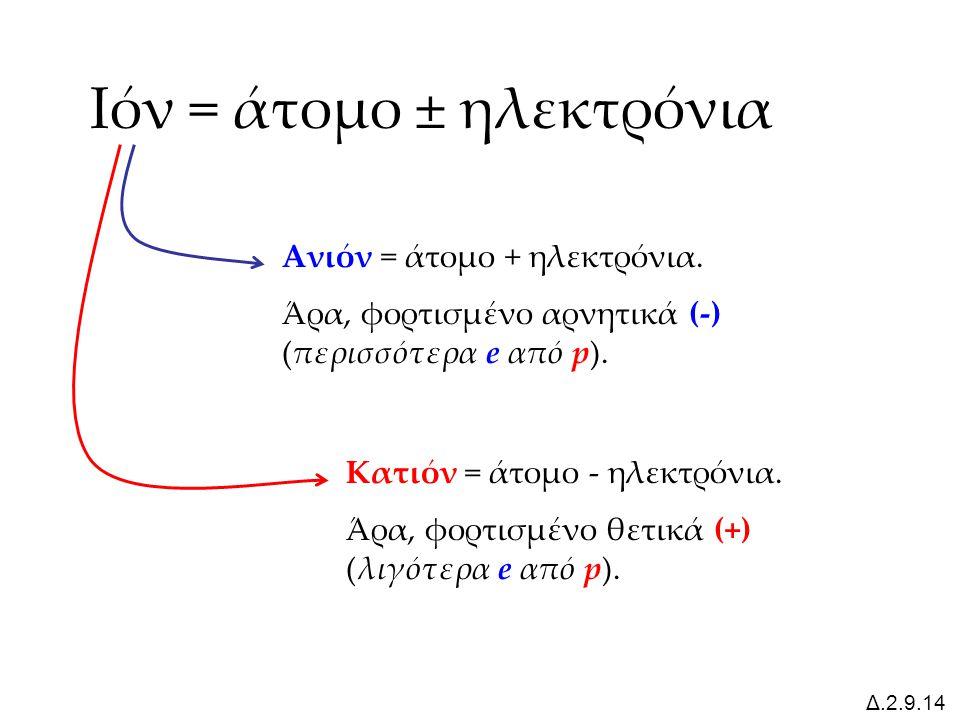 Ιόν = άτομο ± ηλεκτρόνια