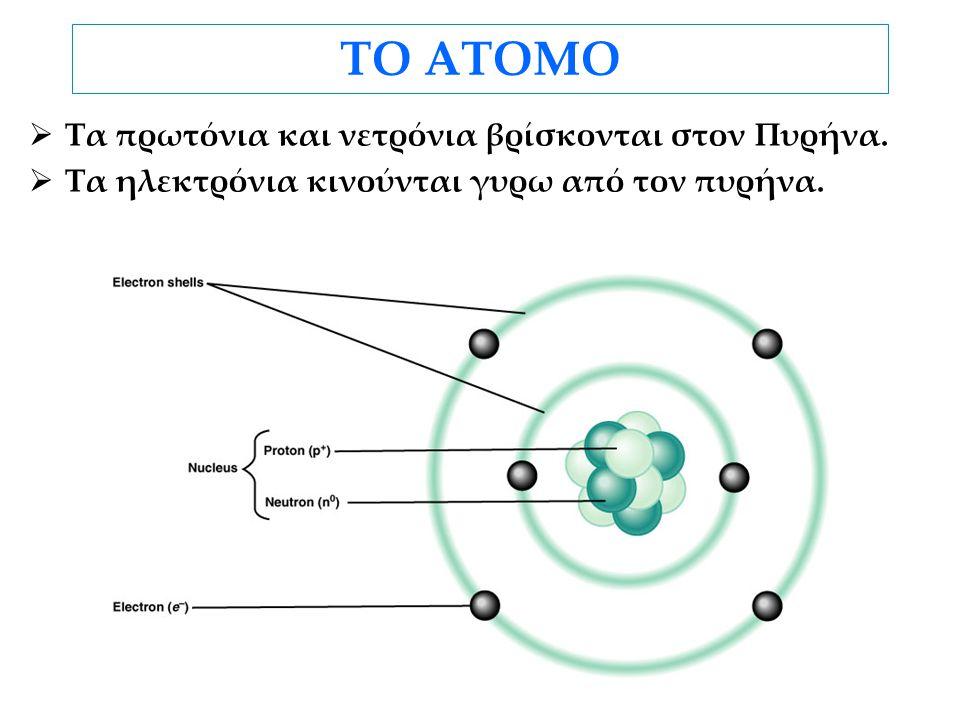 ΑΤΟΜΟ ΤΟ ΑΤΟΜΟ Τα πρωτόνια και νετρόνια βρίσκονται στον Πυρήνα.