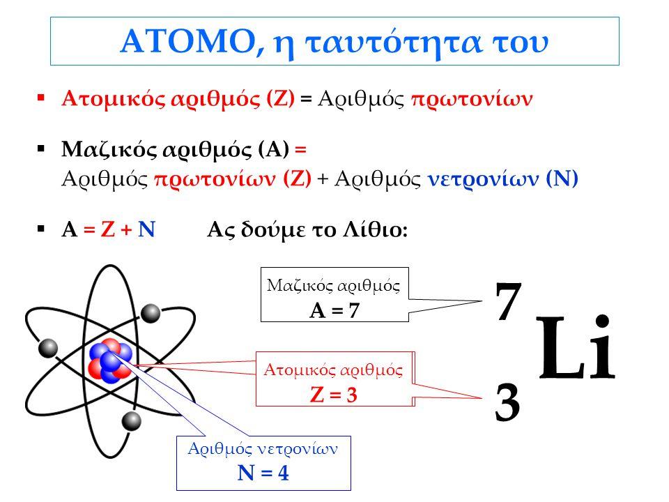 Li 7 3 ΑΤΟΜΟ, η ταυτότητα του Ατομικός αριθμός (Ζ) = Αριθμός πρωτονίων