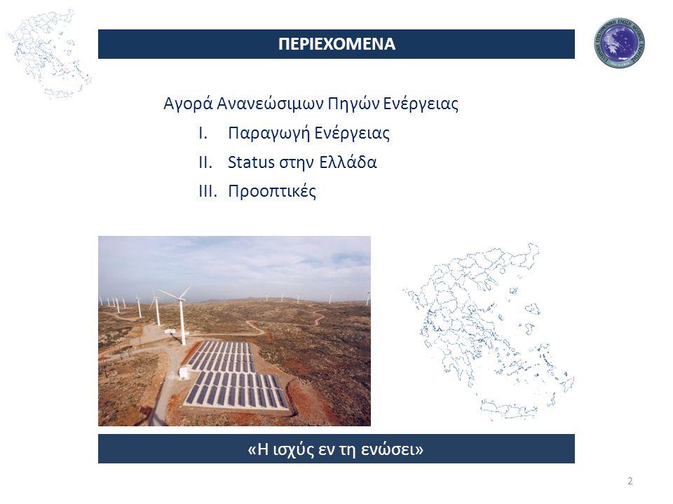 ΠΕΡΙΕΧΟΜΕΝΑ Αγορά Ανανεώσιμων Πηγών Ενέργειας. Παραγωγή Ενέργειας. Status στην Ελλάδα. Προοπτικές.