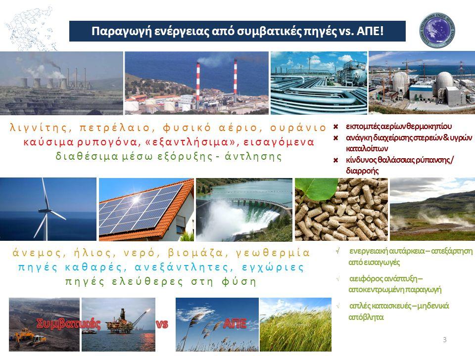Παραγωγή ενέργειας από συμβατικές πηγές vs. ΑΠΕ!