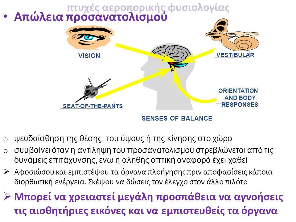πτυχές αεροπορικής φυσιολογίας