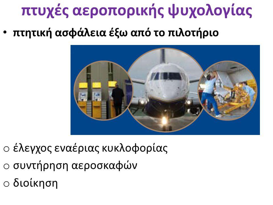 πτυχές αεροπορικής ψυχολογίας