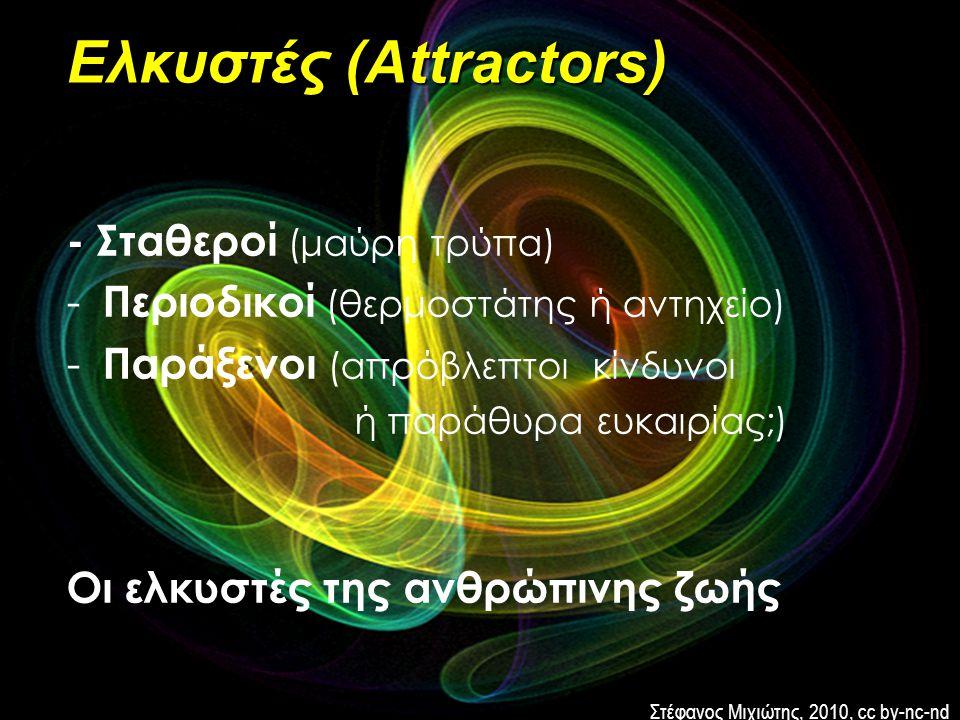 Ελκυστές (Attractors)