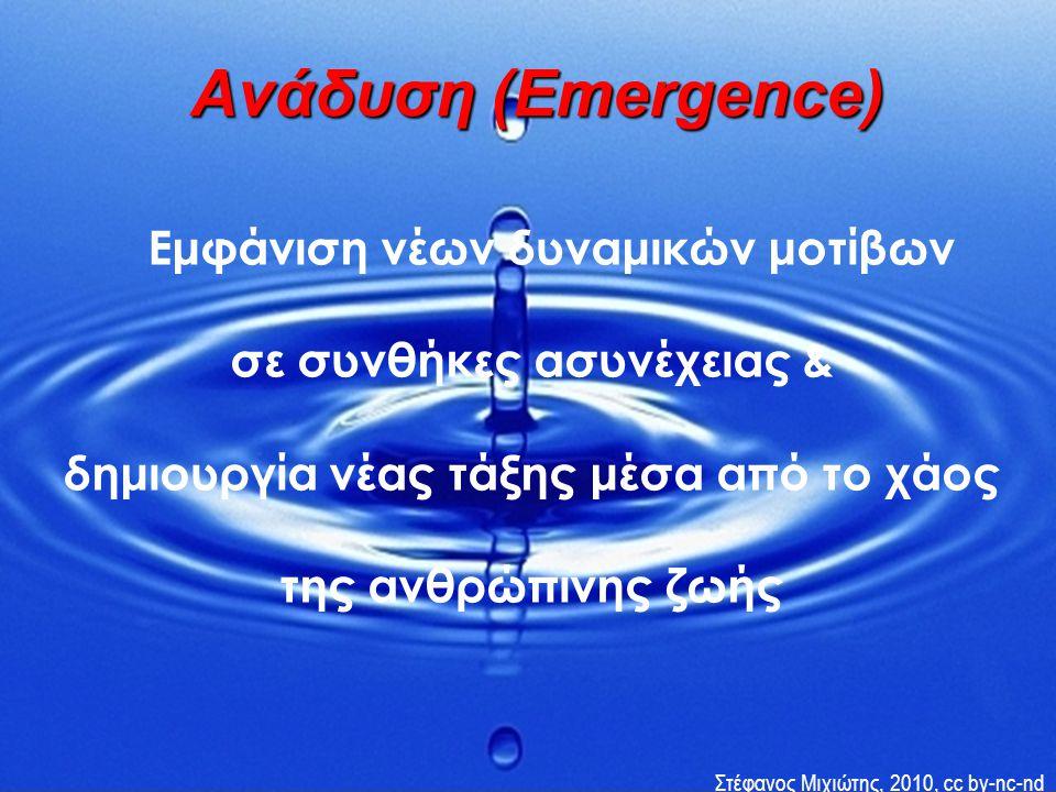 Ανάδυση (Emergence) Εμφάνιση νέων δυναμικών μοτίβων