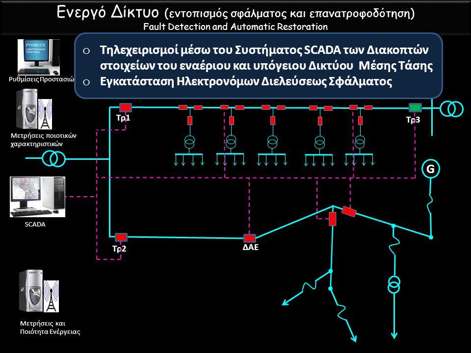 Ενεργό Δίκτυο (εντοπισμός σφάλματος και επανατροφοδότηση)